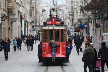 Istanbul Public Transport Card Istanbulkart