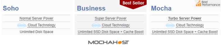 Mochahost Bandwidth